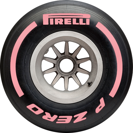 Pirelli HYPERSOFT Pink - Hyper tendre rose